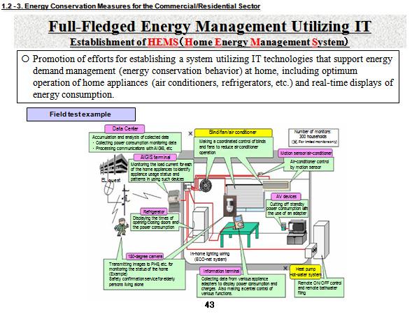METI / ECCJ / ACE Training Program MTPEC08 (2008 01)