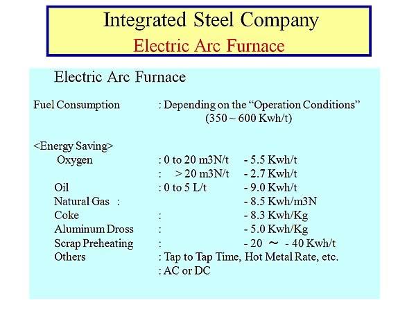 ECCJ / Text / Thailand / Energy Saving Activities in Japanese Iron
